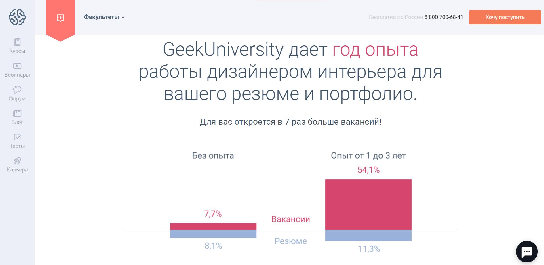 GeekUniversity дизайнер жилых помещений