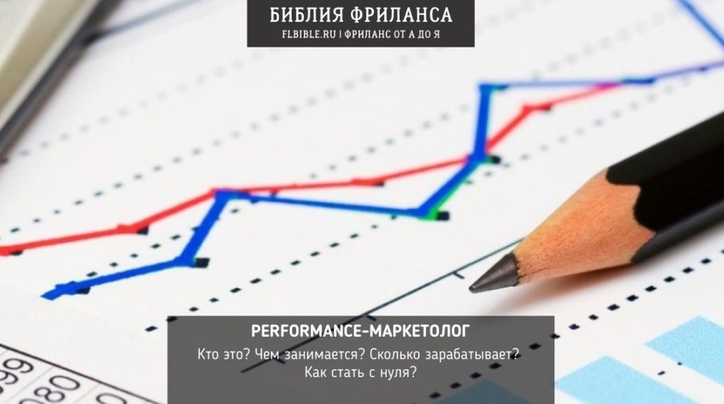 Performance-маркетолог: кто это